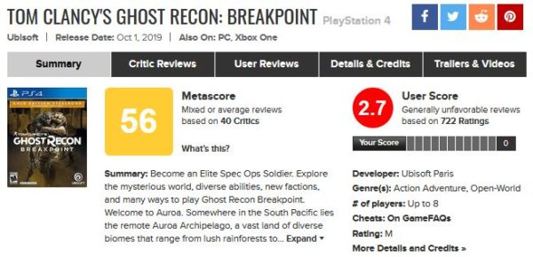 Breakpoint on Metacritic - ouch