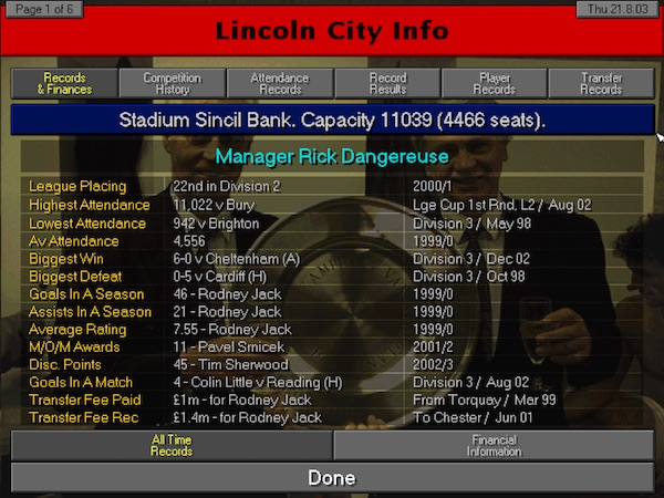 Lincoln City All The Way!