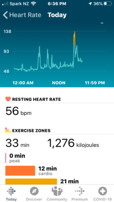 FitBit: Charge 4 - heart rate, today