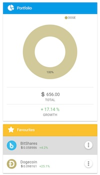 #DOGECoin investment on the up